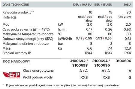 ANDRIS LUX ECO 10EU PL Elektryczny pojemnościowy podgrzewacz wody