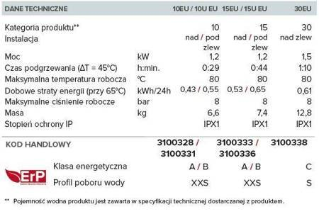 ANDRIS R 10 EU PL Elektryczny pojemnościowy podgrzewacz wody