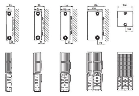 Grzejnik Compact  All In Stelrad Typ 11, wys./dł. - 400/800