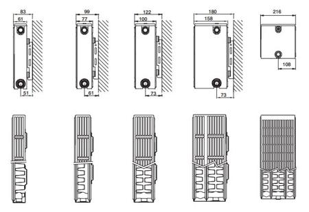 Grzejnik Compact  All In Stelrad Typ 22, wys./dł. - 500/500
