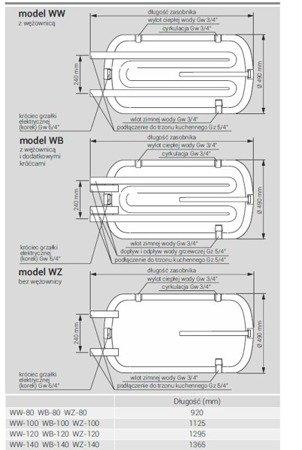 Kospel WW-140 TERMO HIT - Wymiennik c.w.u. z podwójną wężownicą poziomy