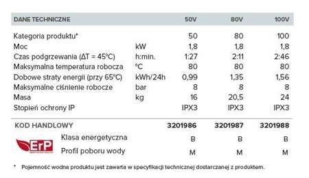 LYDOS WIFI 100 V 1,8K EN EU Elektryczny pojemnościowy podgrzewacz wody