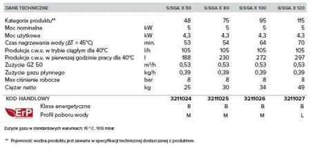 S/SGA X 120 EE Gazowy pojemnościowy podgrzewacz wody
