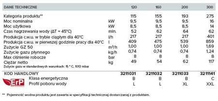 SGA X 120 EE Gazowy pojemnościowy podgrzewacz wody